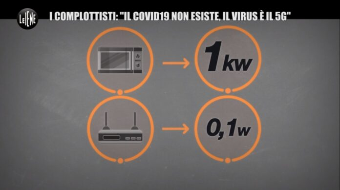 complottisti coronavirus servizio le iene gaston zama 5G